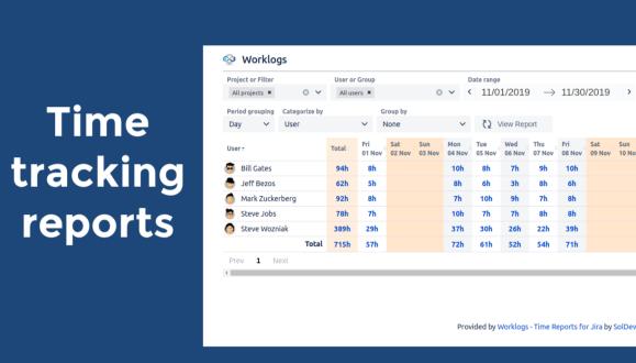 add-on, Atlassian, plugin, Jira, Worklogs